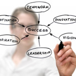 The Good, the Bad, and the Ugly of Nonprofit Leadership