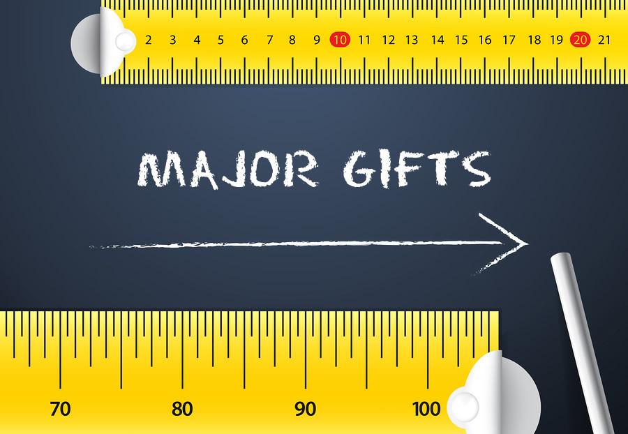 Measuring Major Gifts